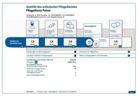 MDK Prüfung 2015 - Note: 1,0
